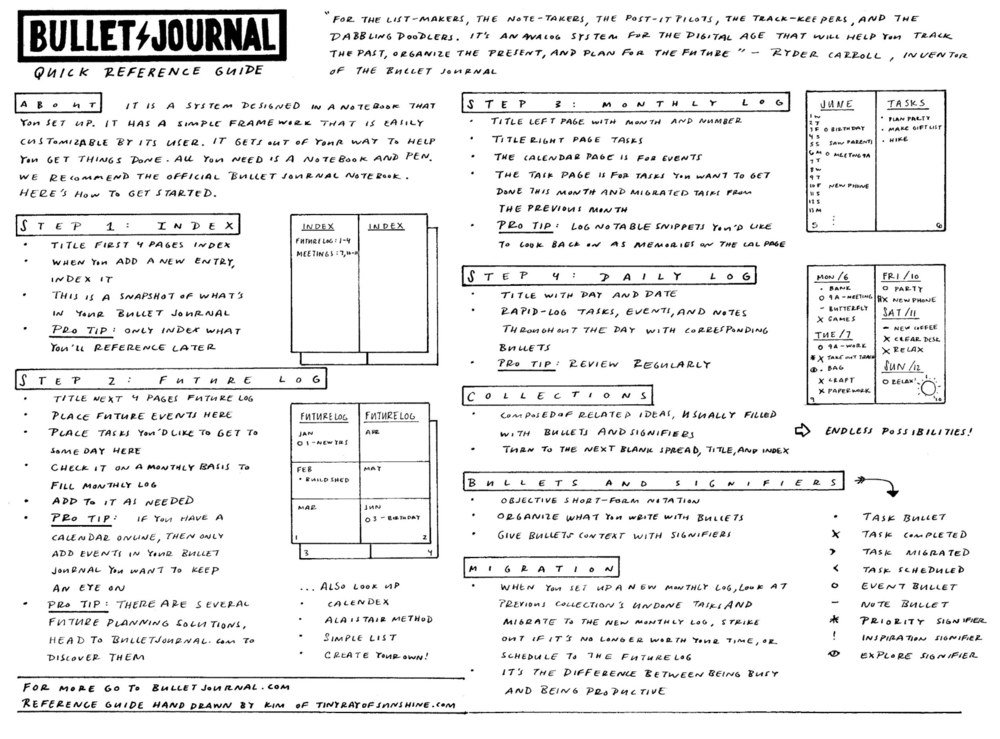 Bullet Journal Quick Reference Guide